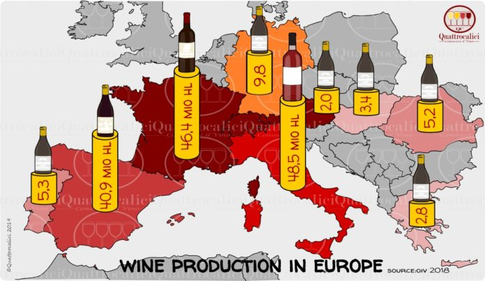European Wine Production - La Produzione di vino in Europa