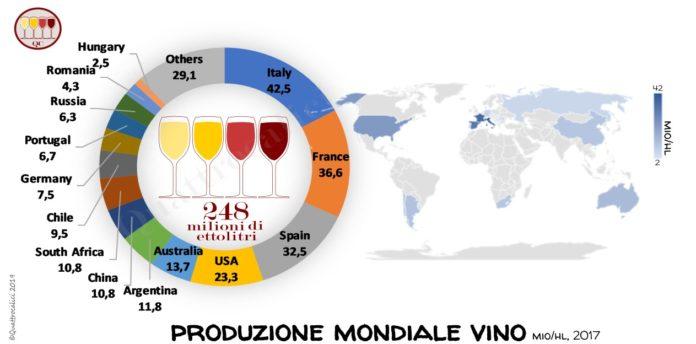 produzione mondiale vino per nazione