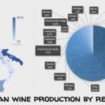produzione vino per regione