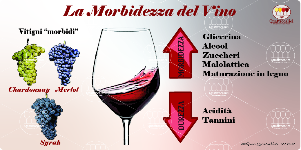 morbidezza del vino