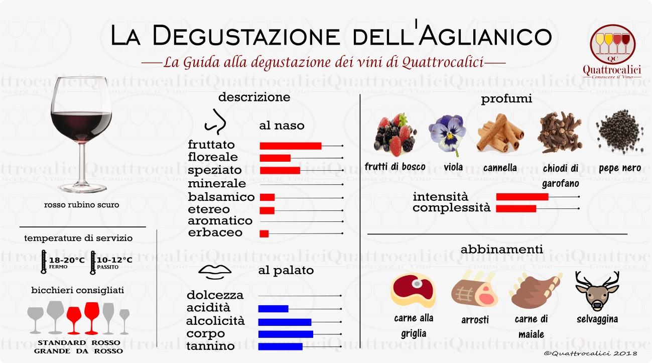 aglianico-degustazione
