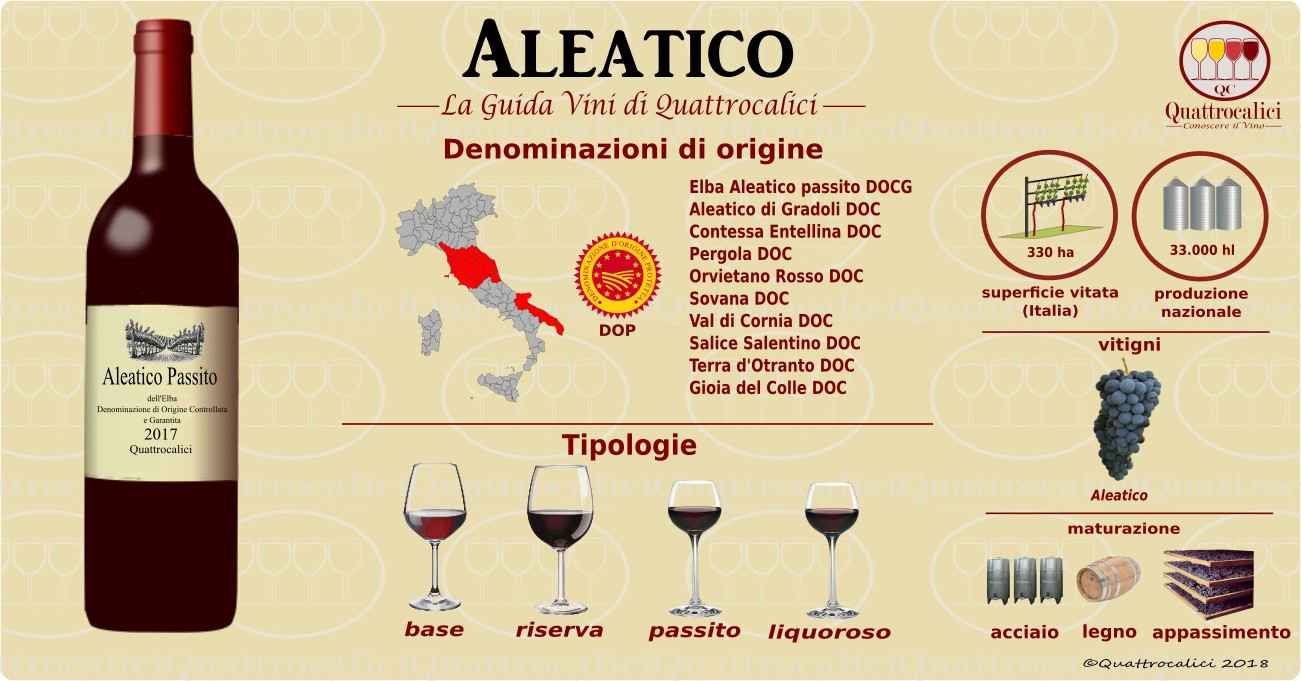 aleatico-vini