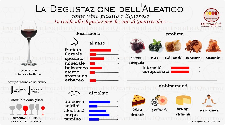 aleatico-degustazione