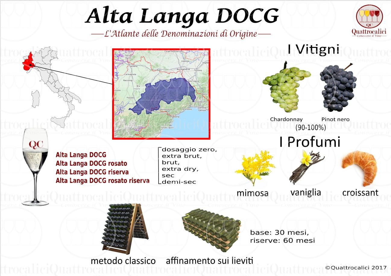 alta-langa-docg