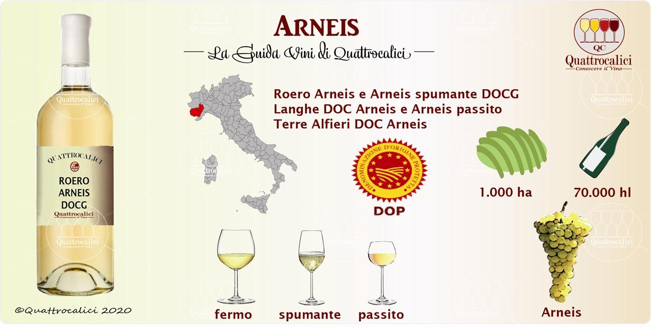 arneis guida vini