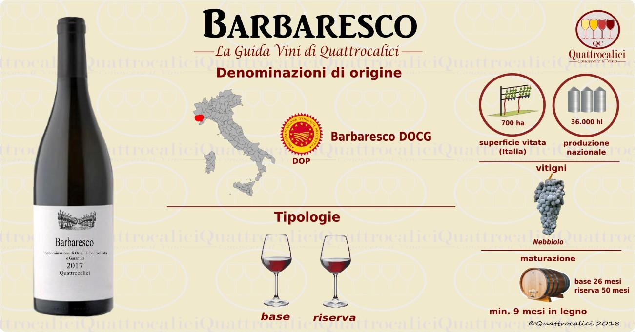 barbaresco-vino