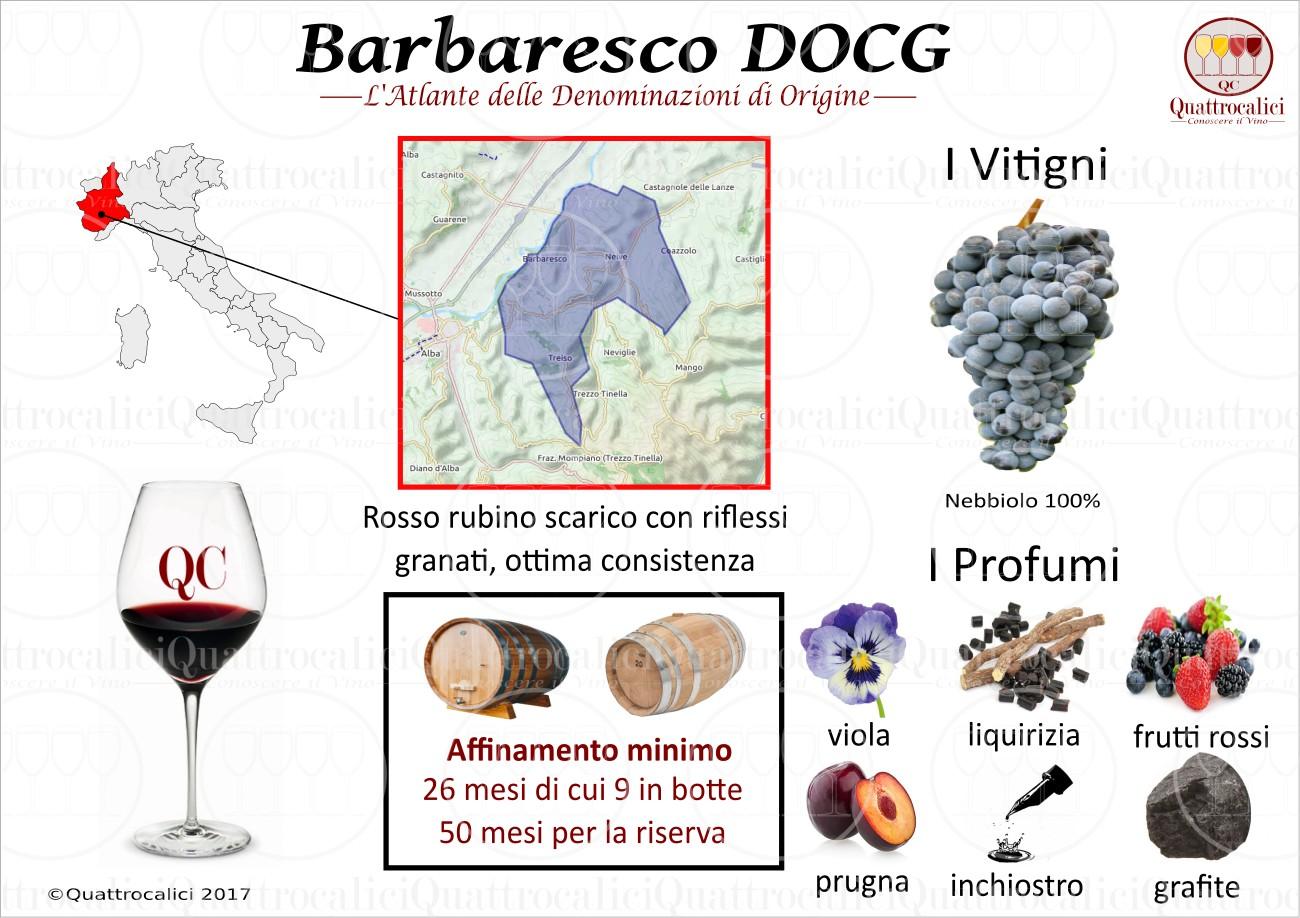 barbaresco-docg