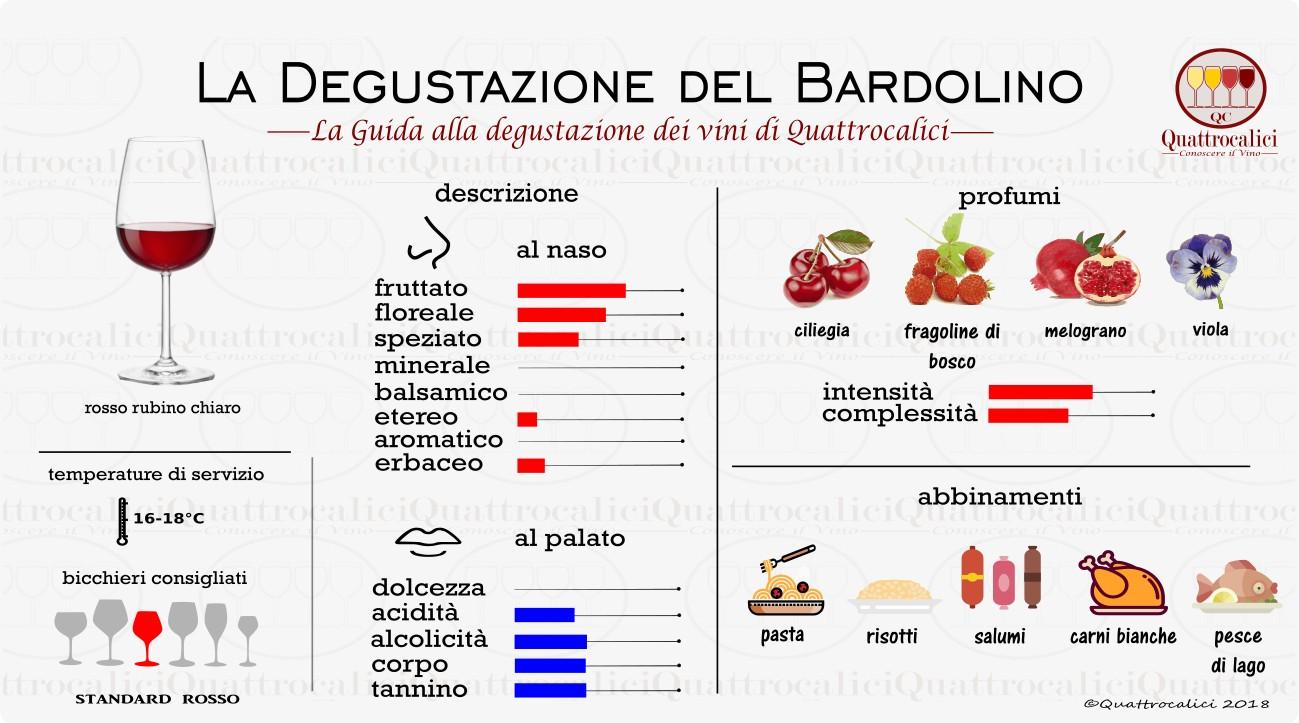 bardolino-degustazione
