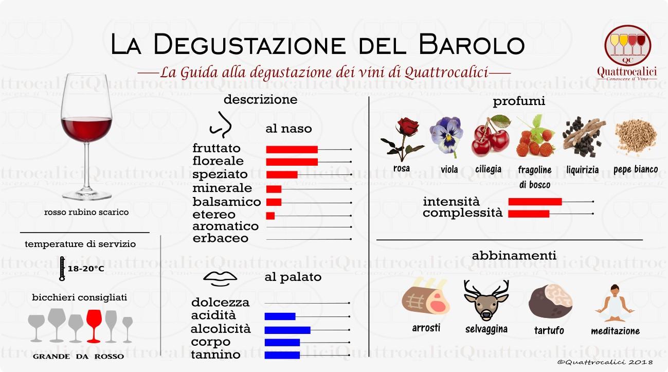 barolo-degustazione