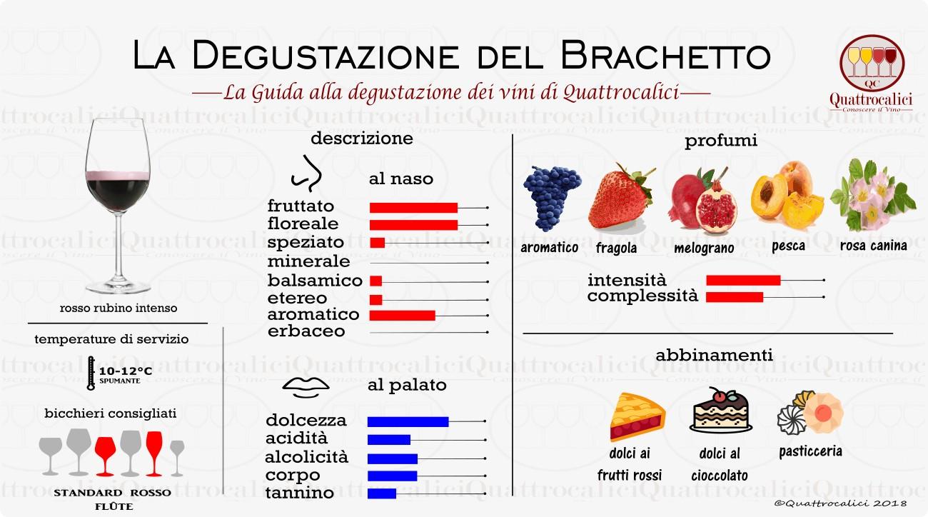 brachetto degustazione vino