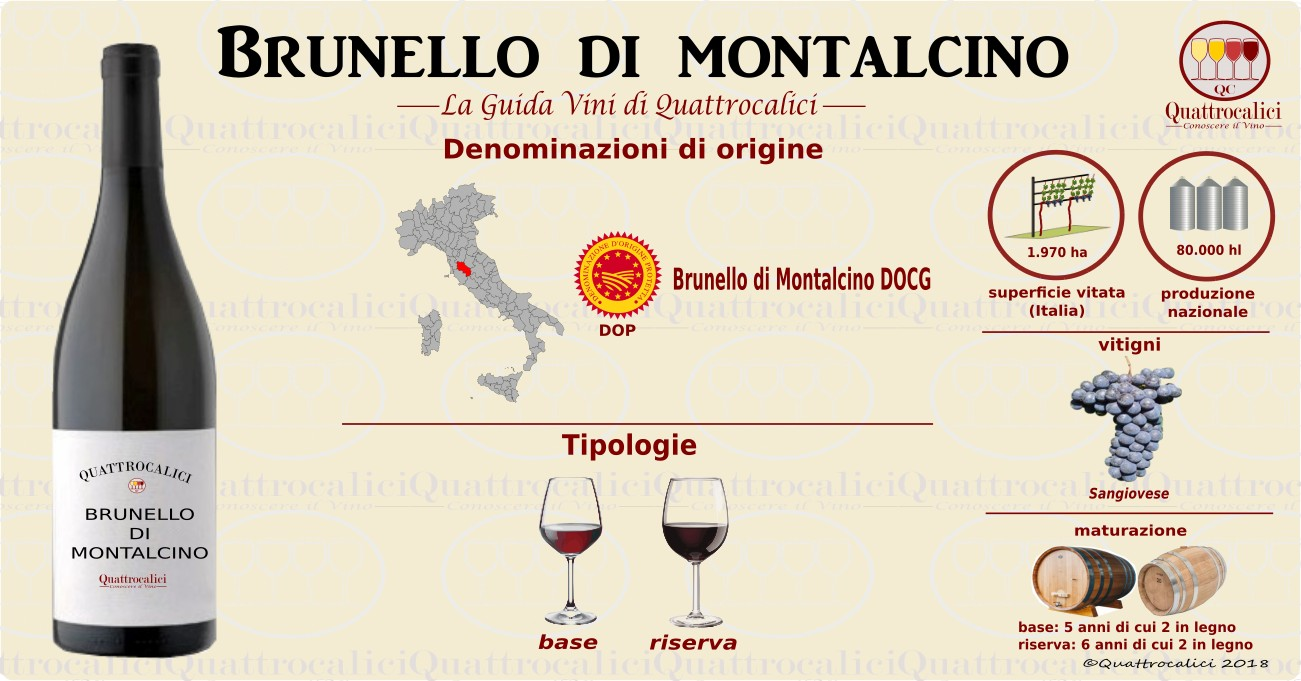 brunello-vini