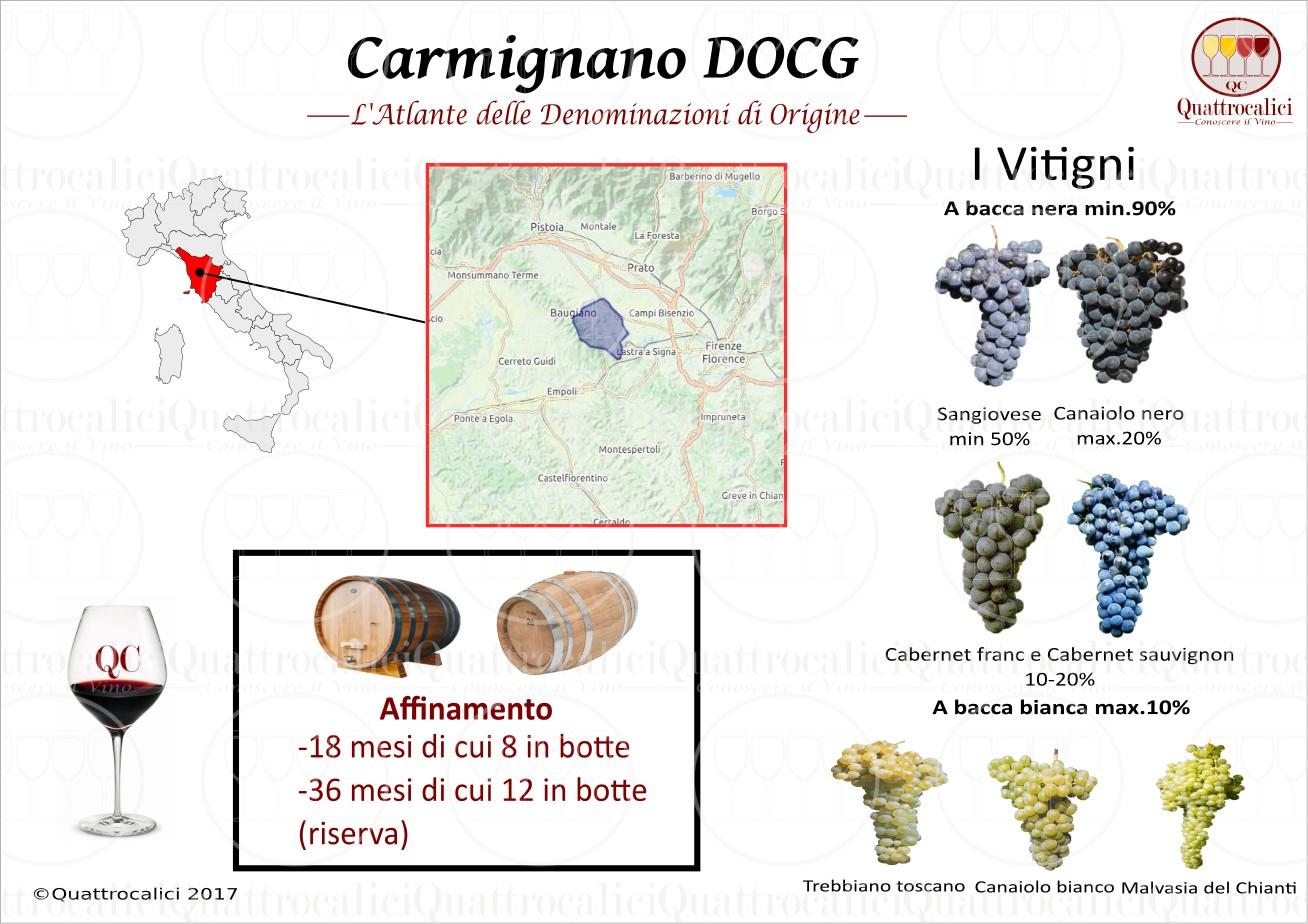 carmignano-docg