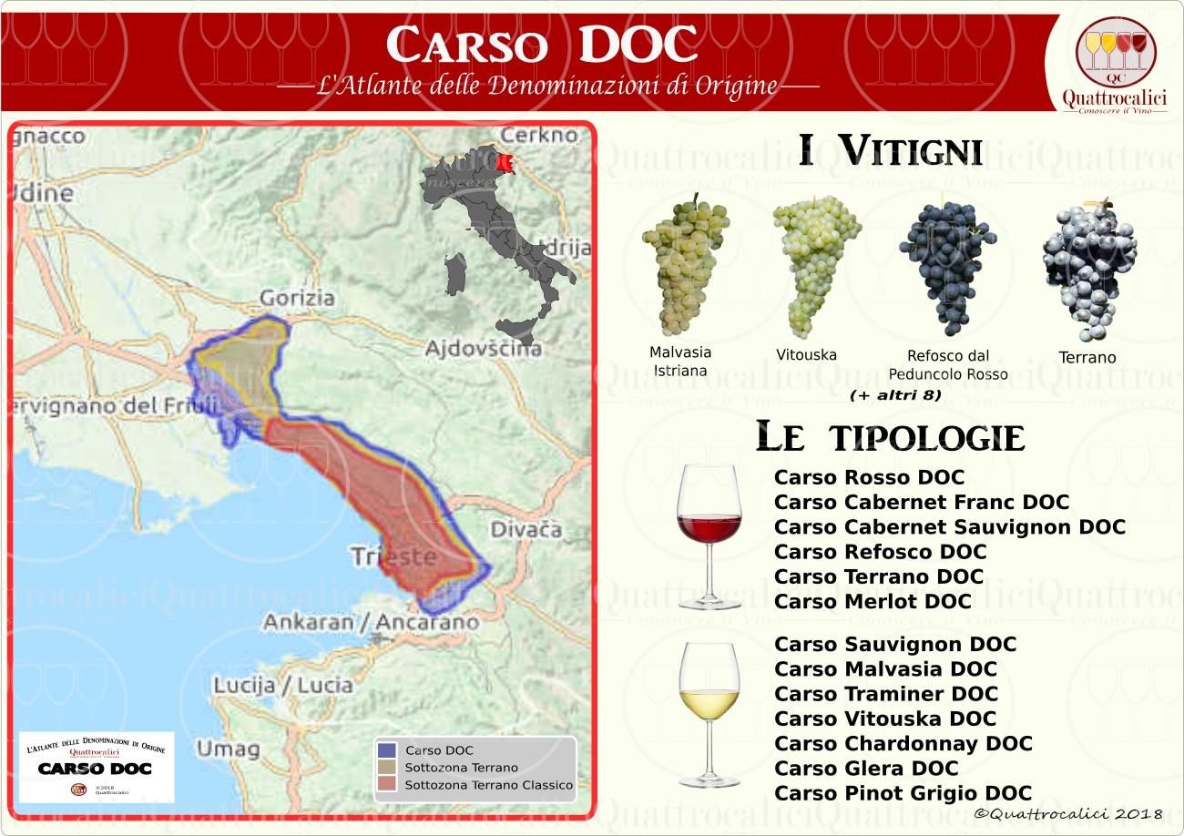 carso-doc