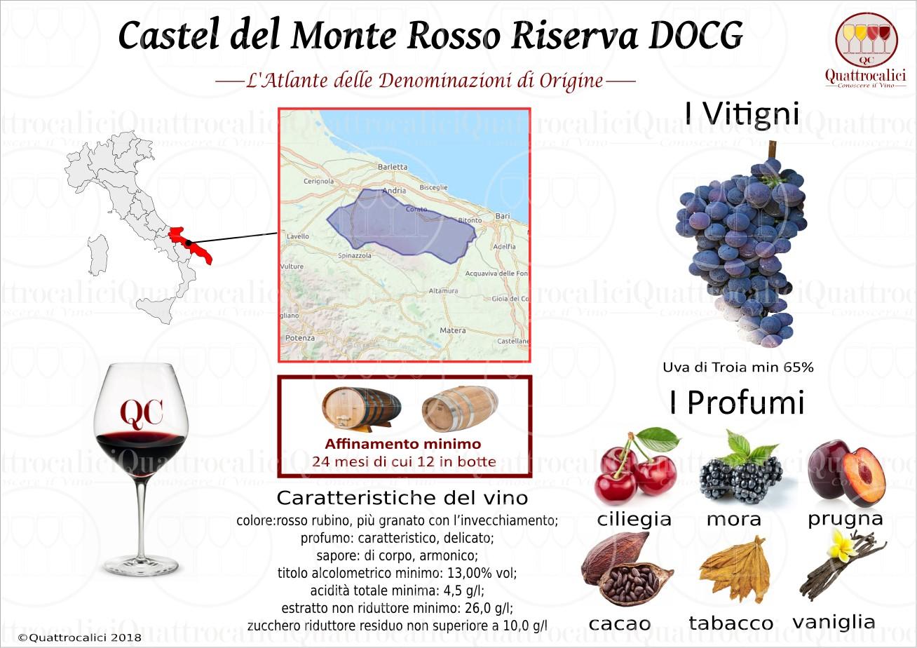 castel-del-monte-rosso-riserva-docg