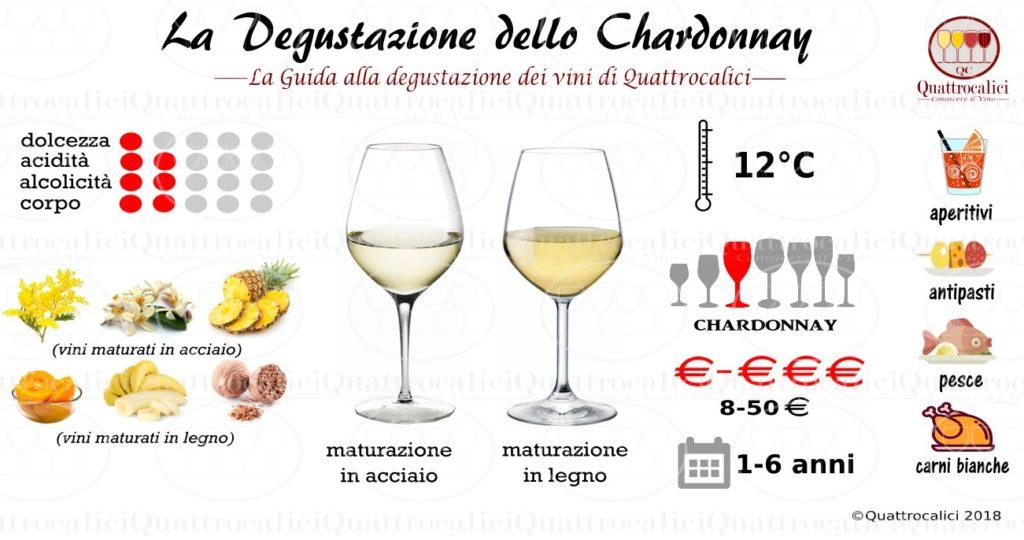 chardonnay-degustazione
