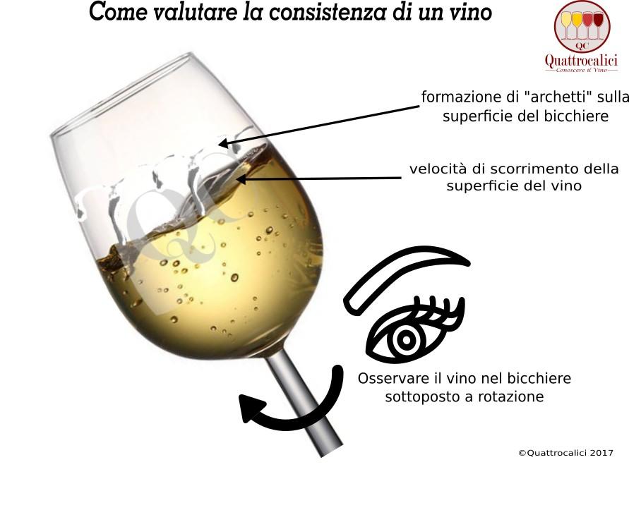 consistenza del vino