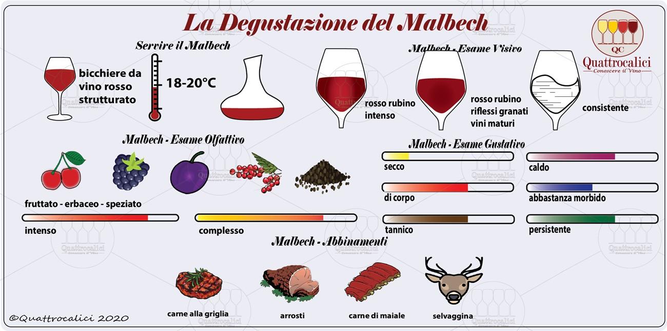 degustazione malbech