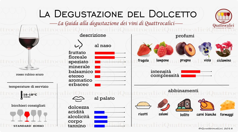 dolcetto-degustazione-vino