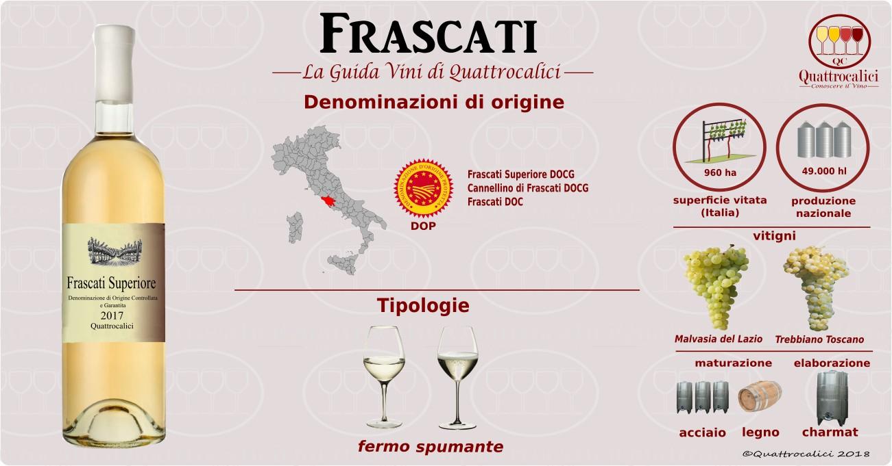 frascati-categoria