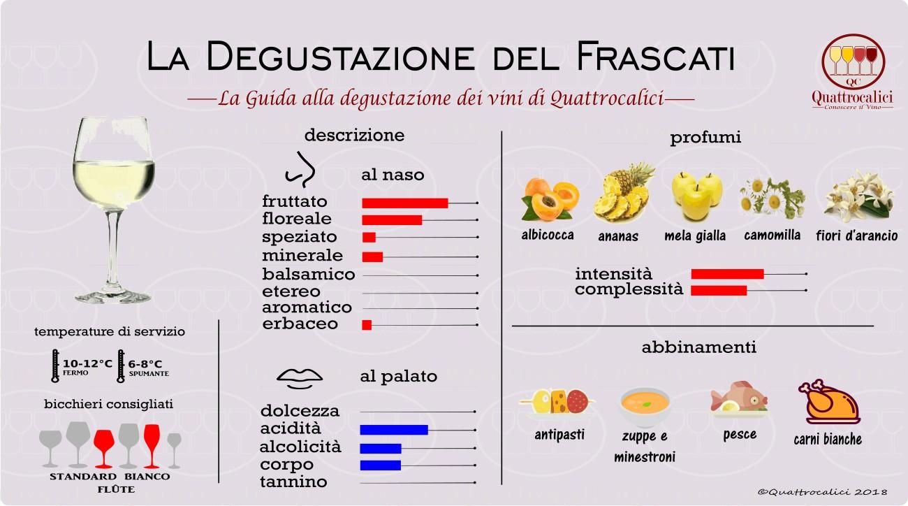 frascati-degustazione