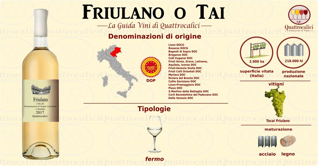 friulano-tai