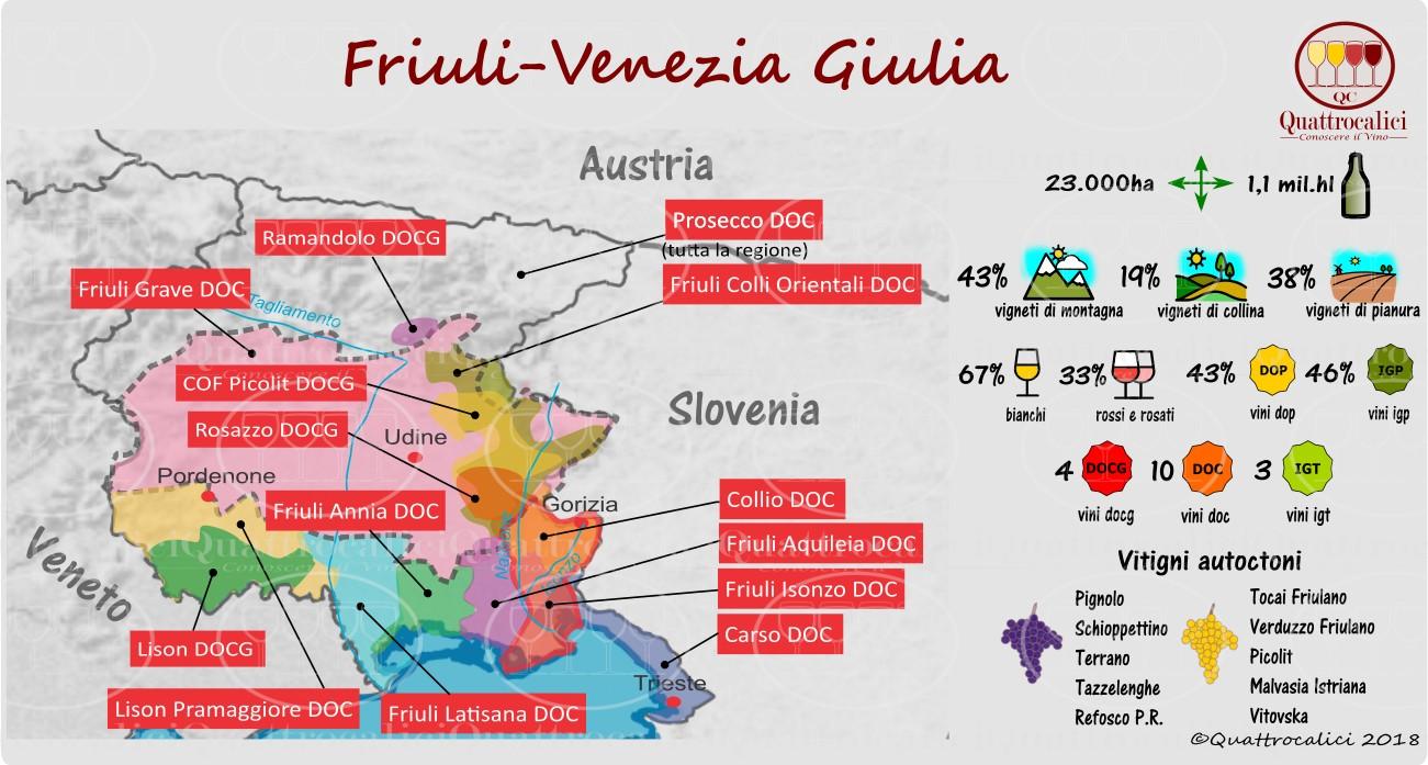 Il Friuli Venezia Giulia e i suoi vini