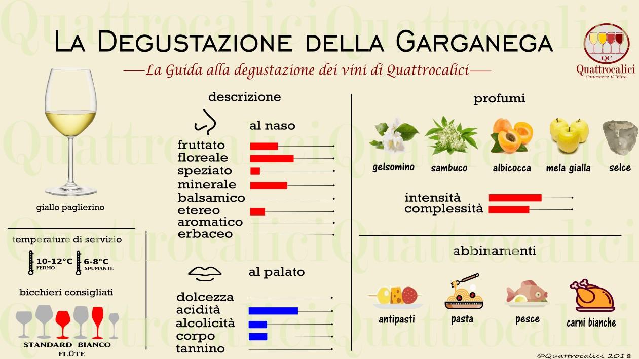Degustazione Garganega
