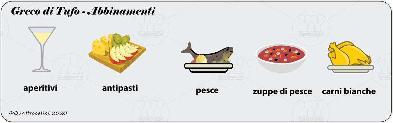 degustazione greco di tufo abbinamenti