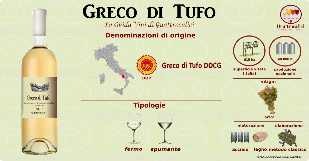 greco di tufo vini