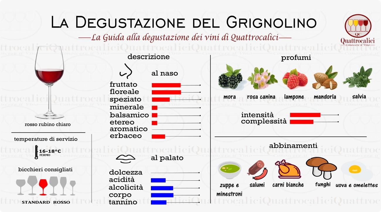 grignolino-degustazione-vini