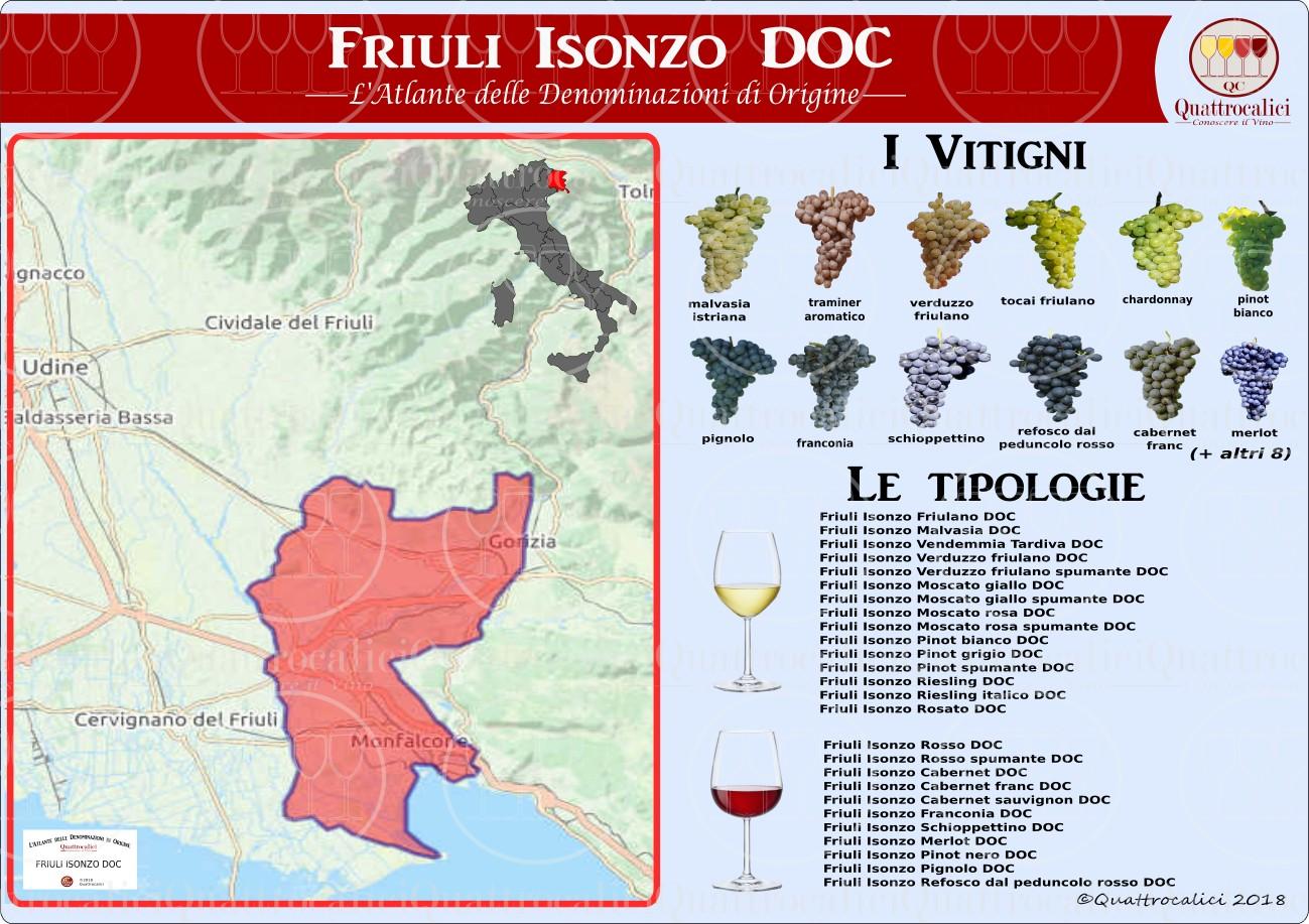 isonzo-doc