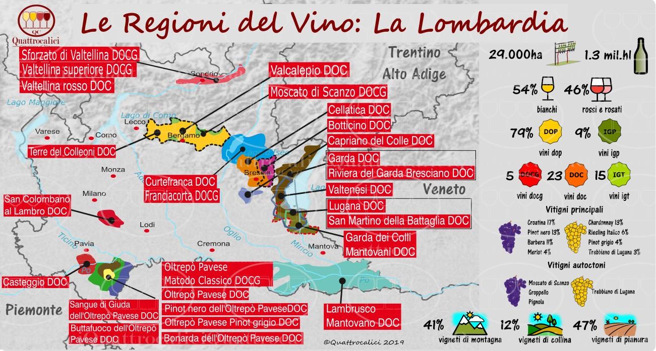 Le regioni del vino: La Lombardia