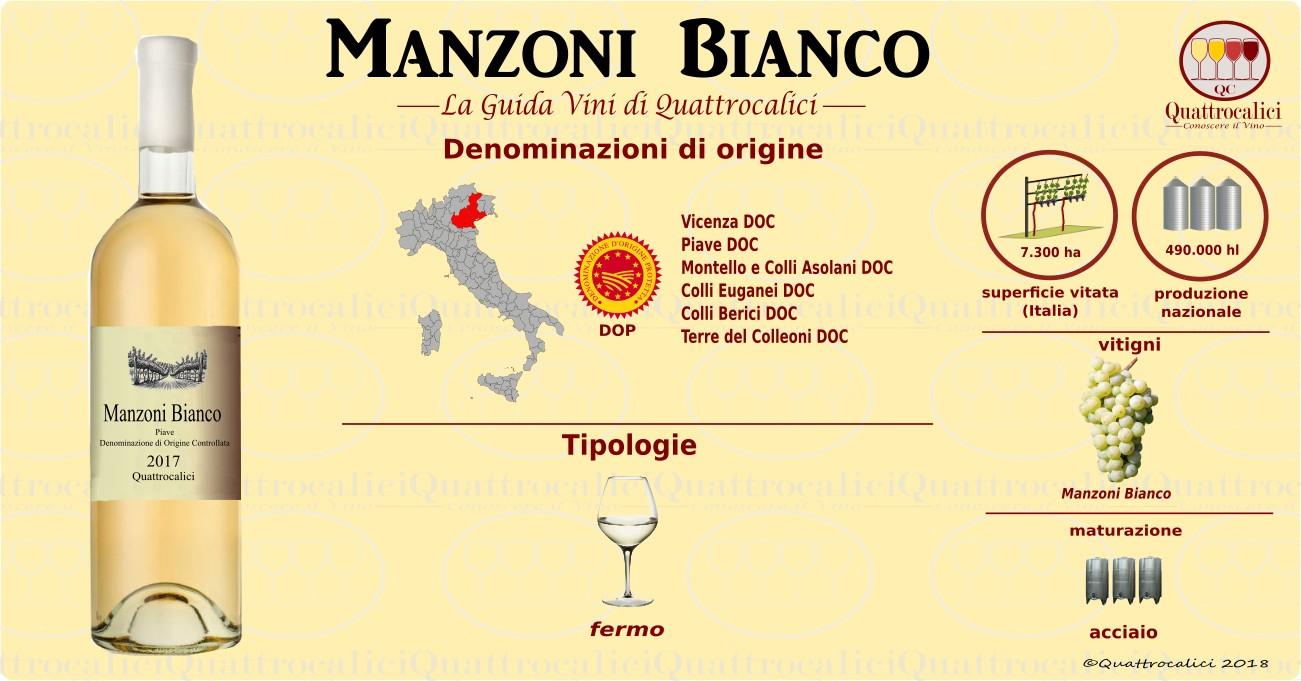 manzoni-bianco-vini