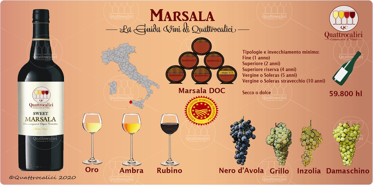 marsala guida vini