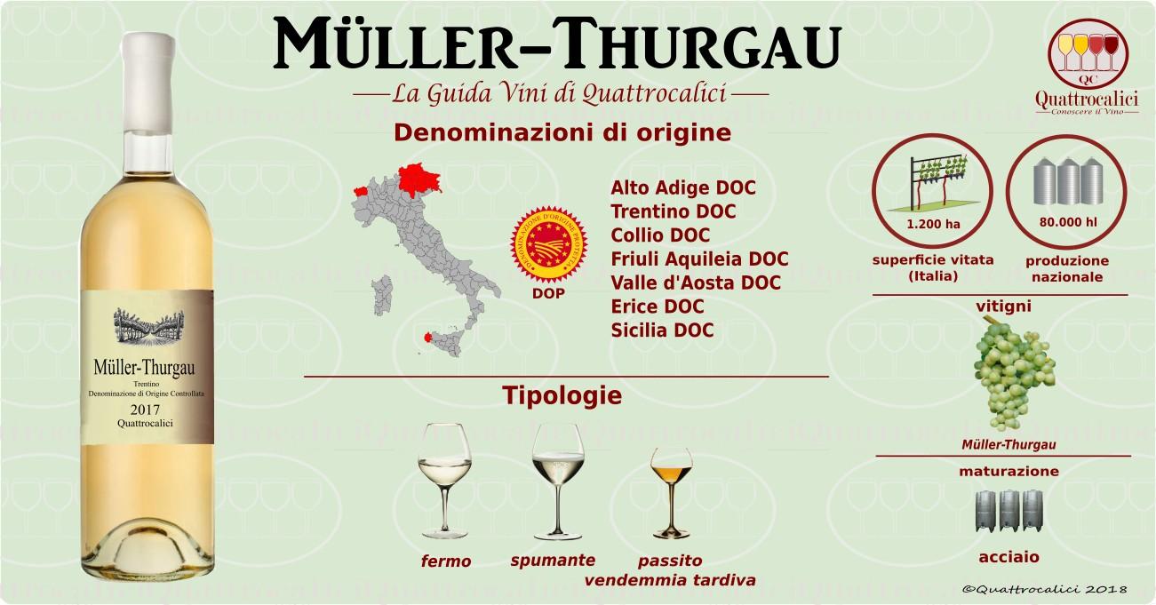 muller-thurgau-vini