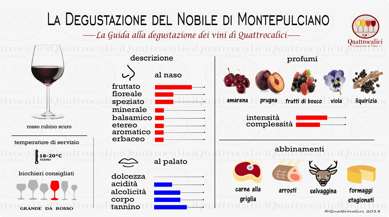 nobile montepulciano degustazione vino
