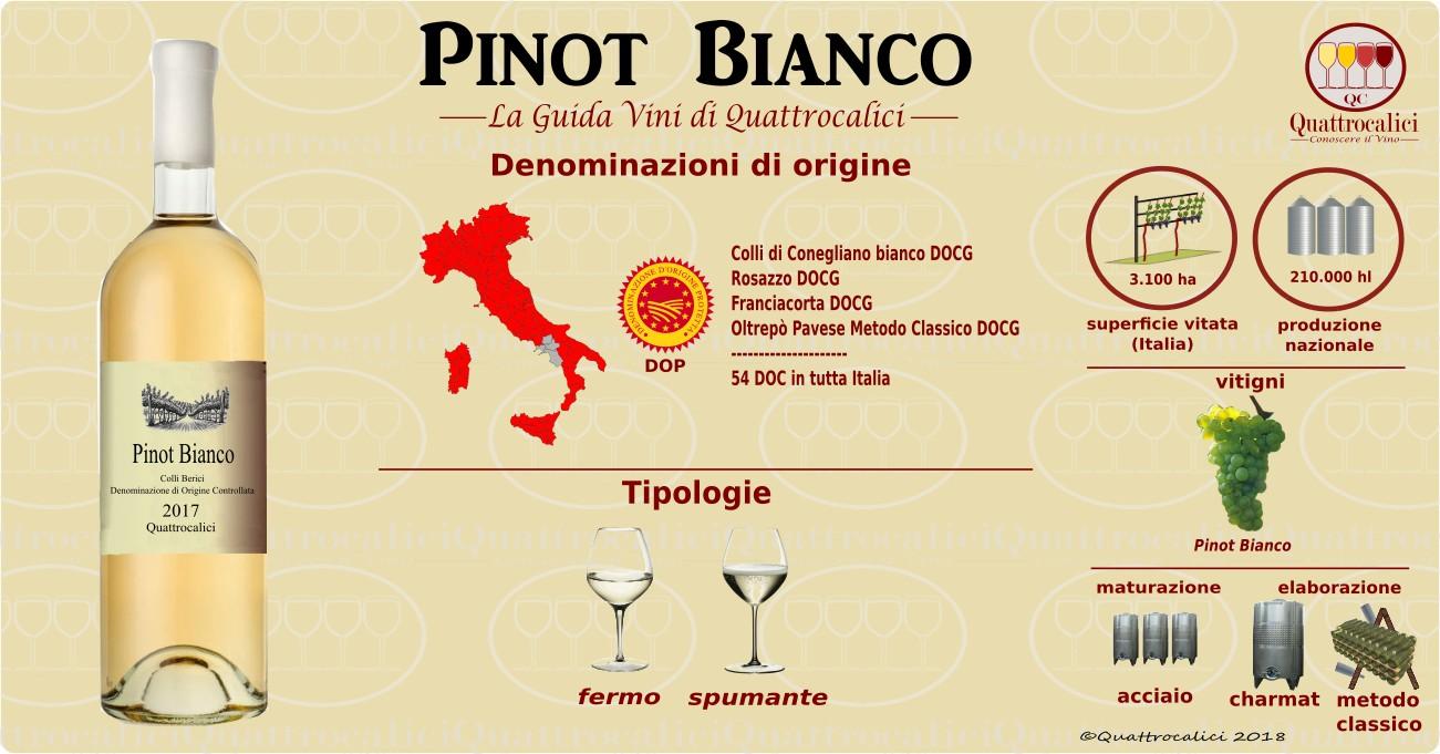 pinot-bianco-vini