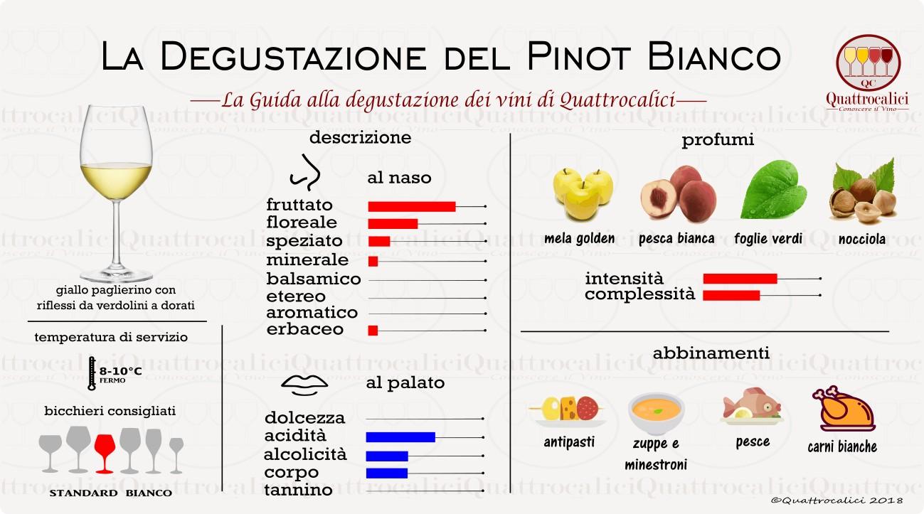 pinot-bianco-degustazione