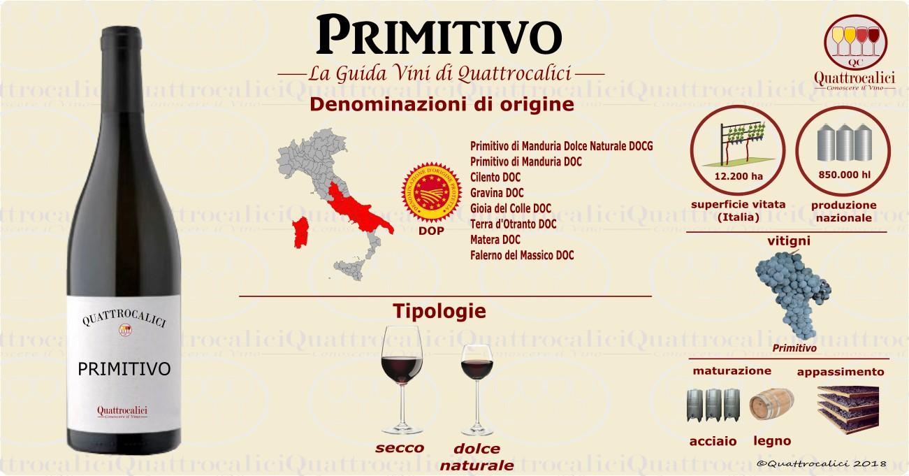 primitivo vino