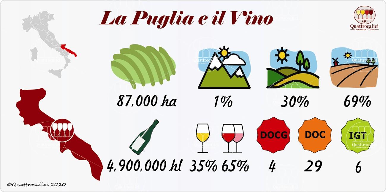 Puglia Quattrocalici La Guida Al Vino E All Enoturismo