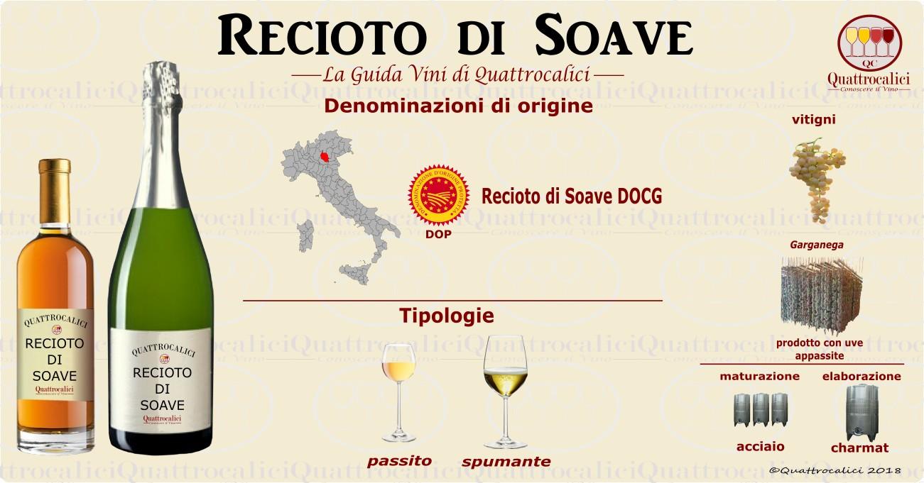 recioto di soave vino