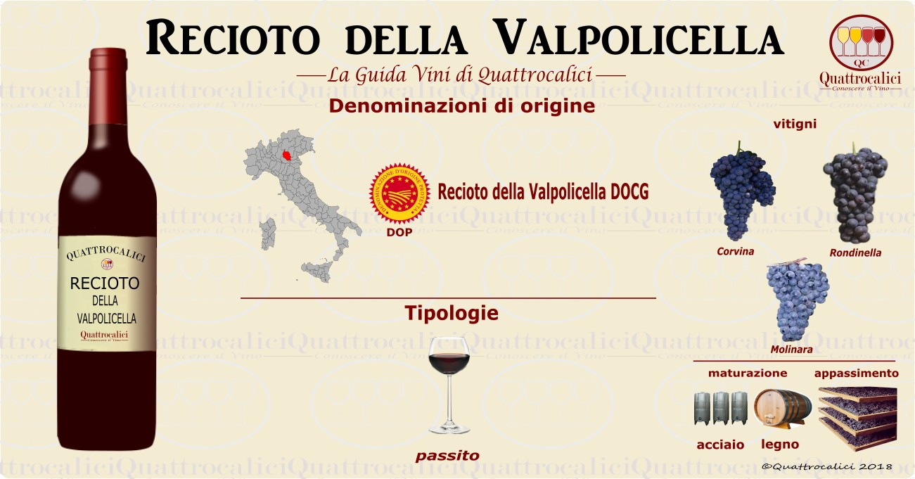 recioto della valpolicella vino