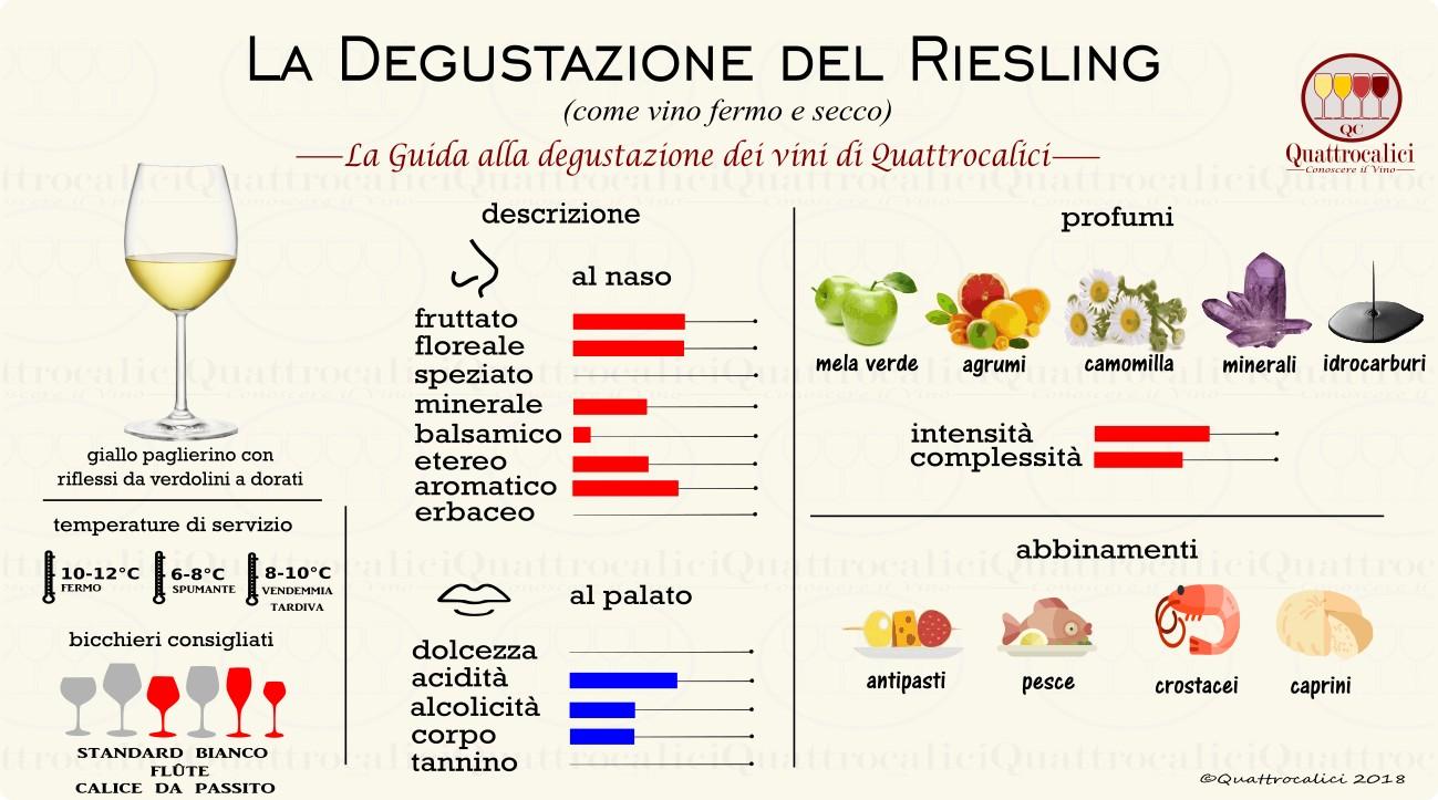 riesling-degustazione