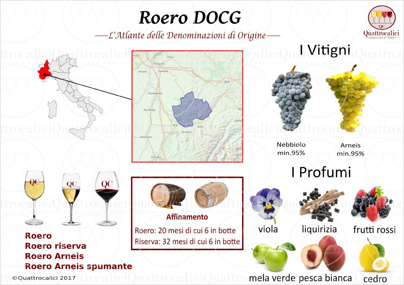 roero-docg