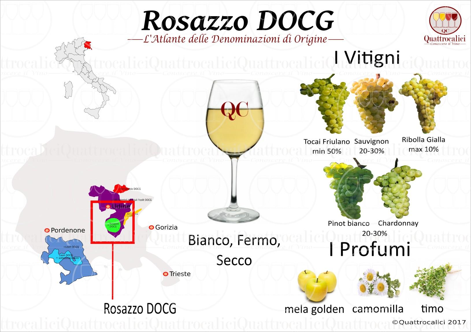 rosazzo-docg