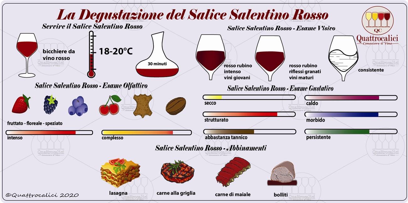 salice salentino rosso degustazione