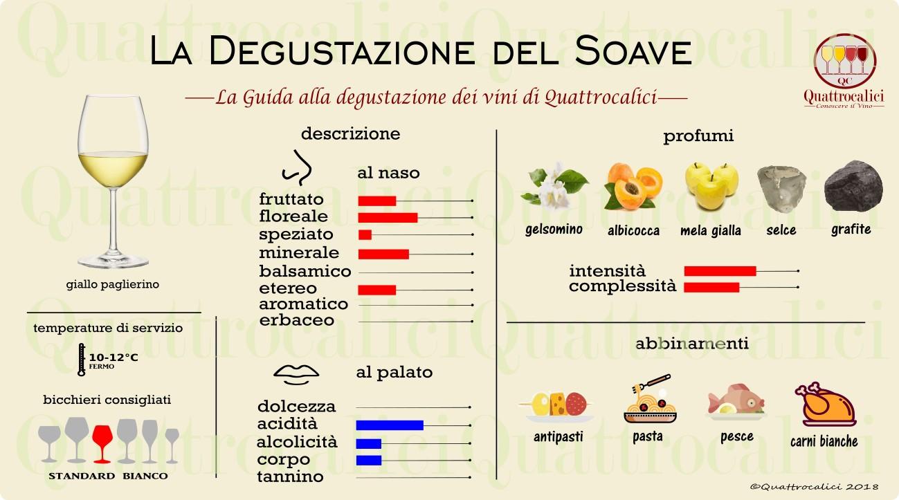 degustazione vini Soave
