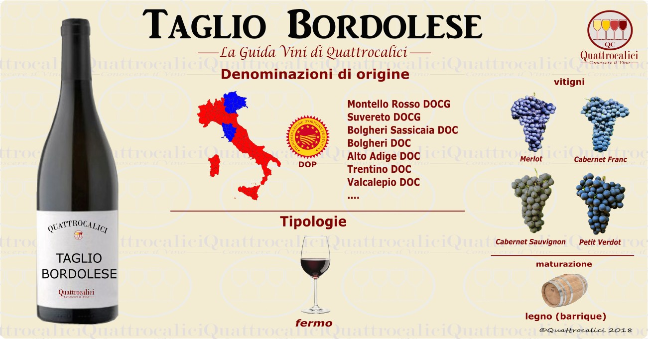 taglio bordolese vini