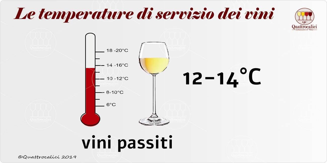 temperature di servizio dei vini passiti