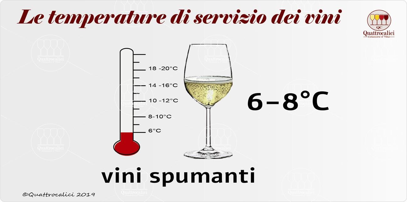 temperatura di servizio per gli spumanti
